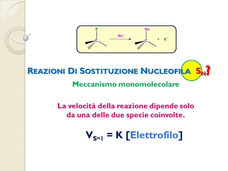 VSN1 = K [Elettrofilo] Reazioni Di Sostituzione Nucleofila SN1